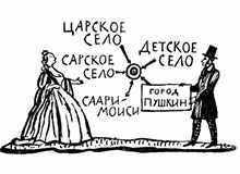 Петербург топонимика